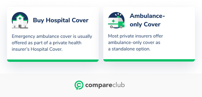 Two types ambulance cover
