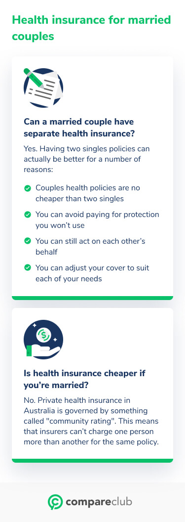 Health insurance newly married couples