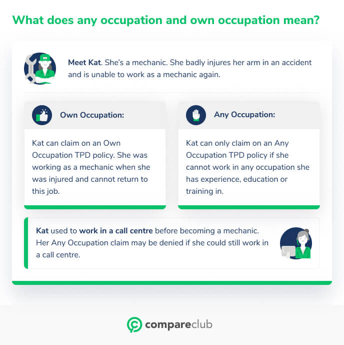 What does any occupation and own occupation mean?