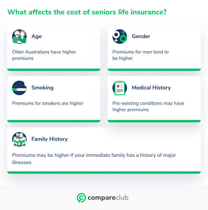 What affects the cost of seniors life insurance?