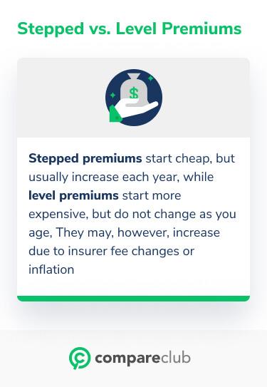 Stepped vs level premiums