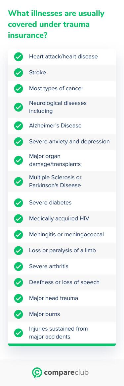 Illnesses covered under trauma insurance